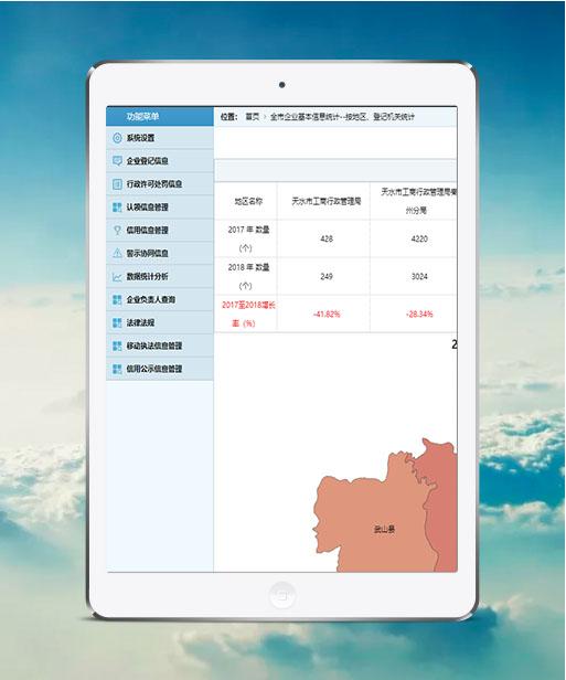 睿阳市场监管大数据平台